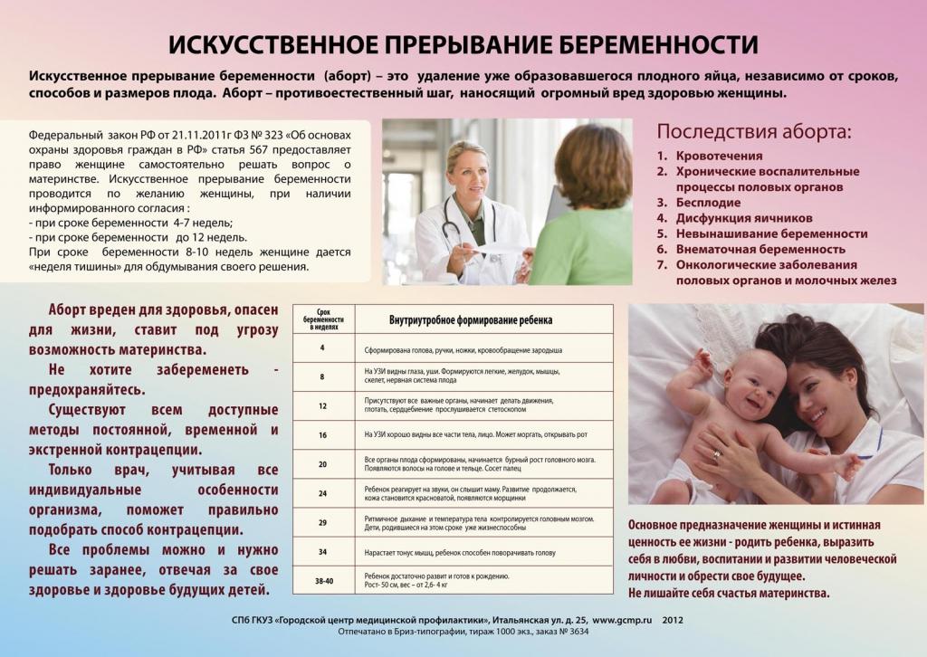 Прерывание беременности в домашних условиях на срок